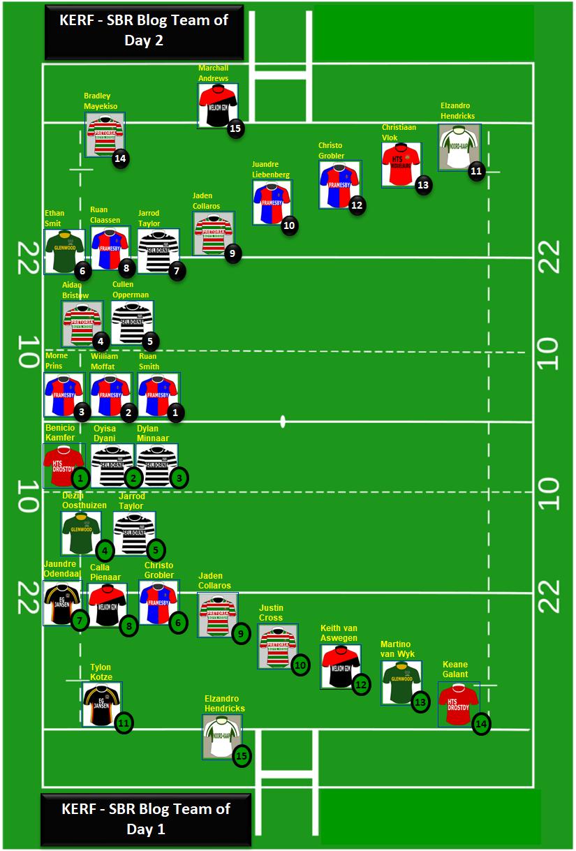 KERF2019-Day1-2team