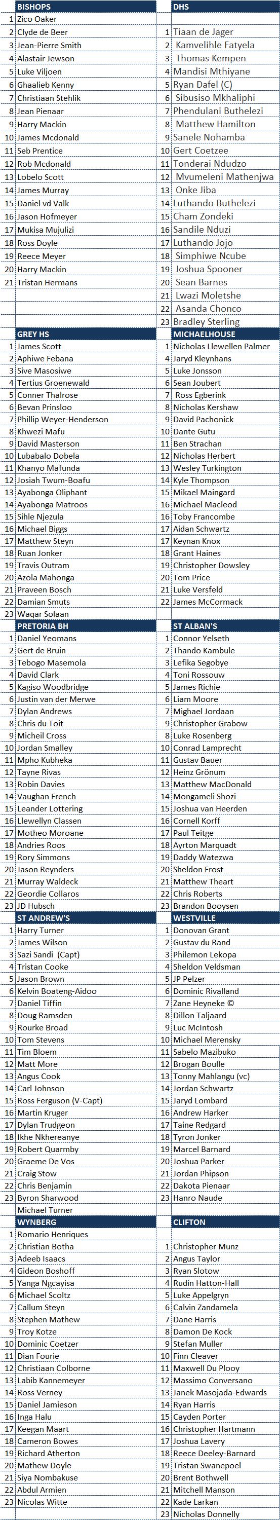St Stithians Squads